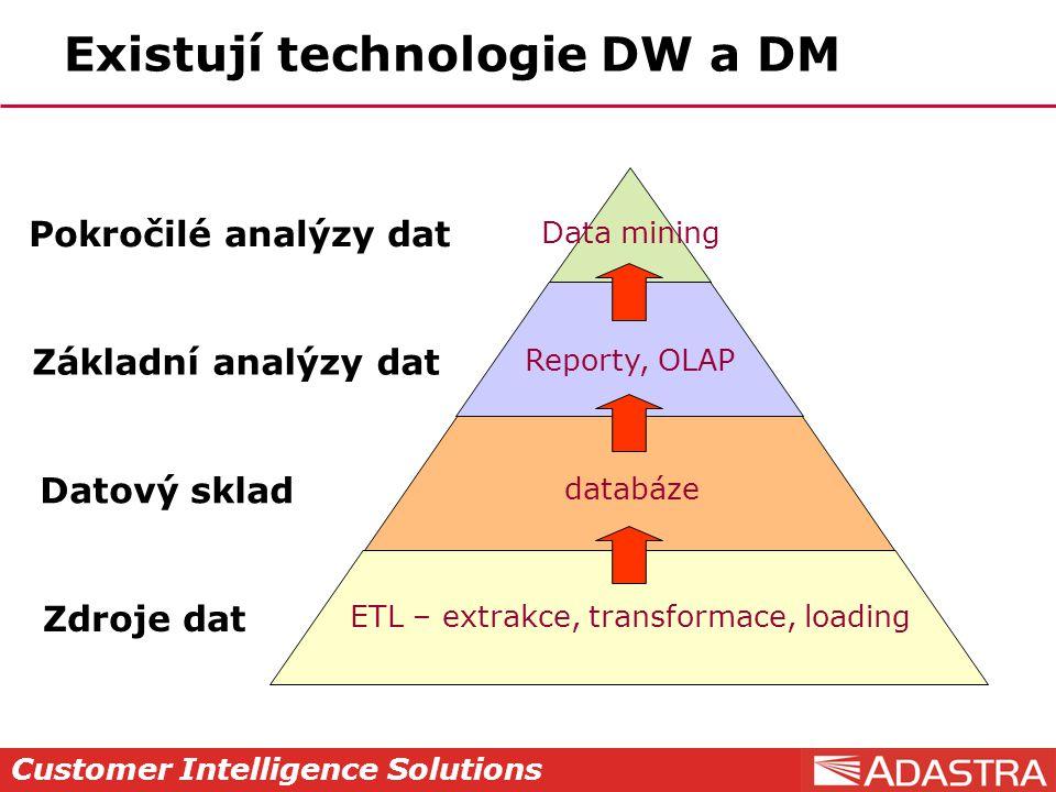 Customer Intelligence Solutions Existují technologie DW a DM Zdroje dat Datový sklad Základní analýzy dat Pokročilé analýzy dat ETL – extrakce, transformace, loading databáze Reporty, OLAP Data mining