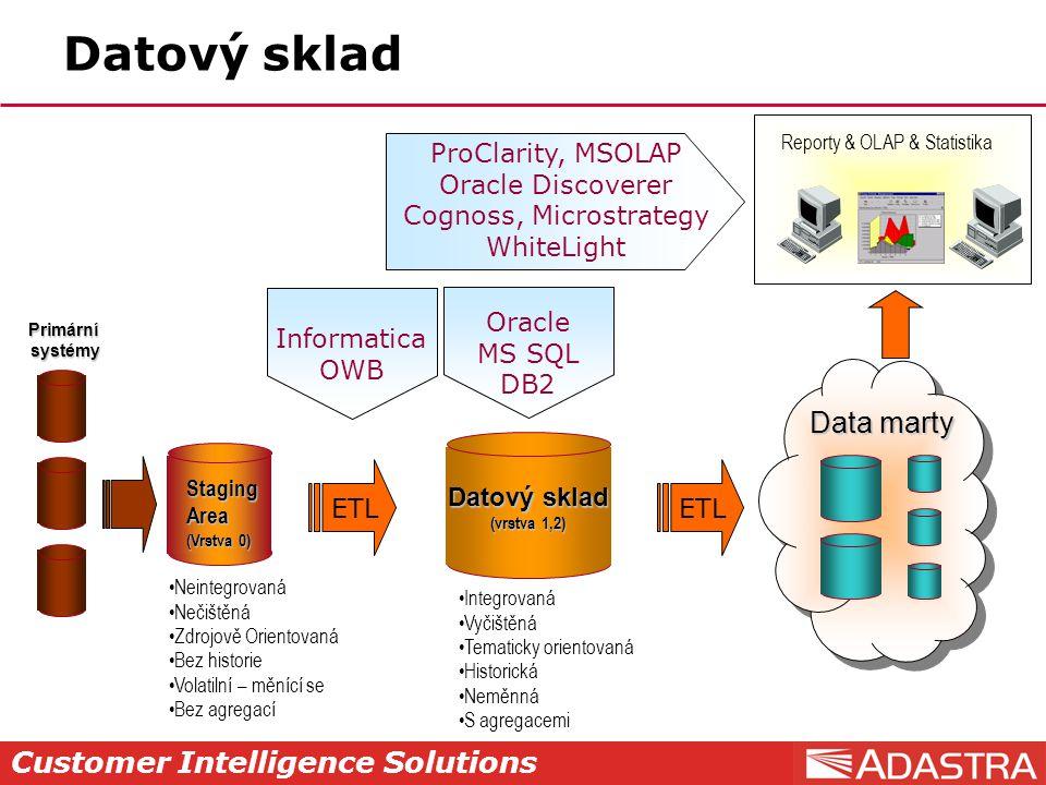 Customer Intelligence Solutions Data marty Datový skladPrimárnísystémy (vrstva 1,2) StagingArea (Vrstva 0) ETL Reporty & OLAP & Statistika Neintegrova