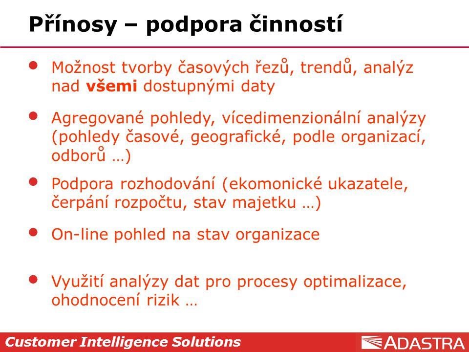 Customer Intelligence Solutions Přínosy – podpora činností Možnost tvorby časových řezů, trendů, analýz nad všemi dostupnými daty Agregované pohledy, vícedimenzionální analýzy (pohledy časové, geografické, podle organizací, odborů …) Podpora rozhodování (ekomonické ukazatele, čerpání rozpočtu, stav majetku …) On-line pohled na stav organizace Data nejsou dostupná všem uživatelům Využití analýzy dat pro procesy optimalizace, ohodnocení rizik …