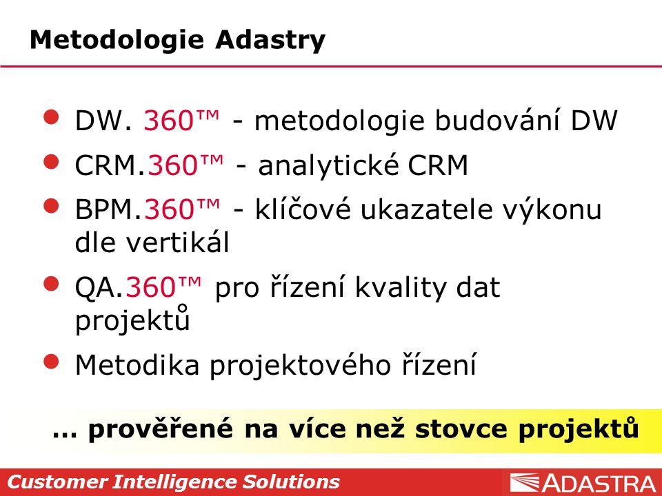 Customer Intelligence Solutions Metodologie Adastry DW. 360™ - metodologie budování DW CRM.360™ - analytické CRM BPM.360™ - klíčové ukazatele výkonu d