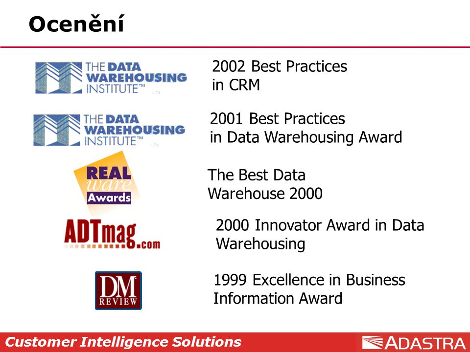 Customer Intelligence Solutions Ocenění The Best Data Warehouse 2000 2000 Innovator Award in Data Warehousing 1999 Excellence in Business Information Award 2002 Best Practices in CRM 2001 Best Practices in Data Warehousing Award