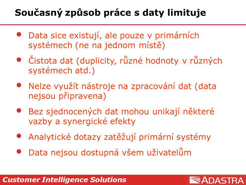 Customer Intelligence Solutions Současný způsob práce s daty limituje Data sice existují, ale pouze v primárních systémech (ne na jednom místě) Čistota dat (duplicity, různé hodnoty v různých systémech atd.) Nelze využít nástroje na zpracování dat (data nejsou připravena) Bez sjednocených dat mohou unikají některé vazby a synergické efekty Analytické dotazy zatěžují primární systémy Data nejsou dostupná všem uživatelům