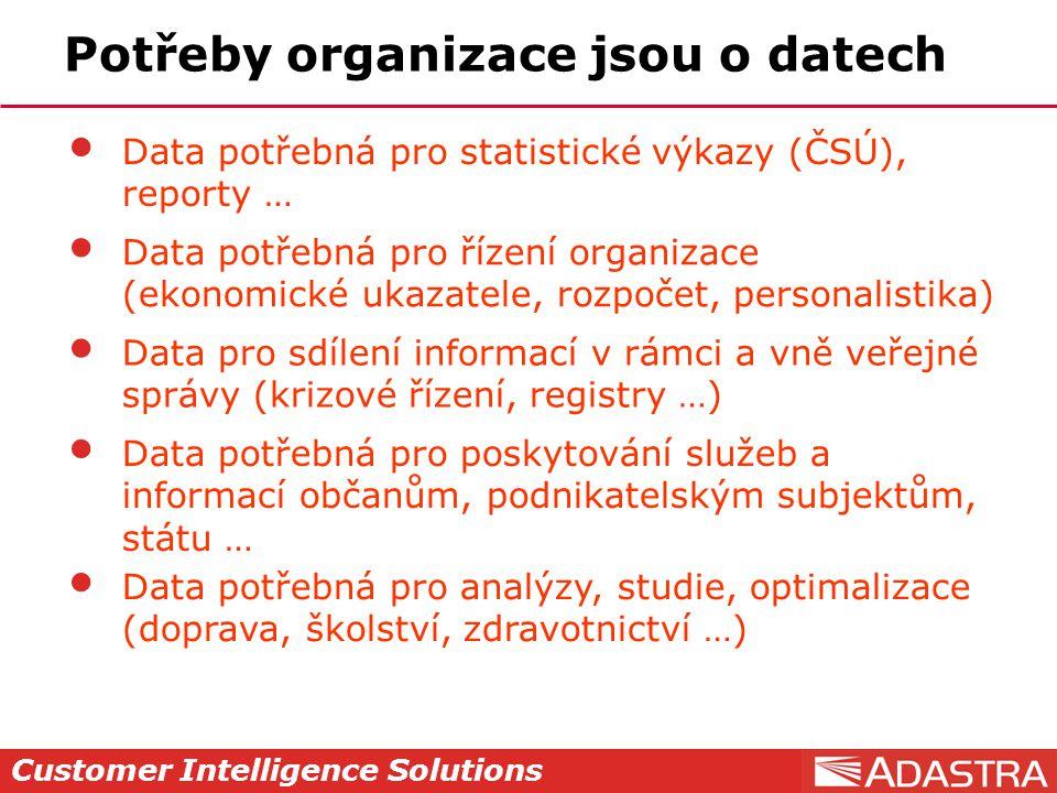 Customer Intelligence Solutions Potřeby organizace jsou o datech Data potřebná pro statistické výkazy (ČSÚ), reporty … Data potřebná pro řízení organizace (ekonomické ukazatele, rozpočet, personalistika) Data pro sdílení informací v rámci a vně veřejné správy (krizové řízení, registry …) Data potřebná pro poskytování služeb a informací občanům, podnikatelským subjektům, státu … Data potřebná pro analýzy, studie, optimalizace (doprava, školství, zdravotnictví …) Data nejsou dostupná všem uživatelům