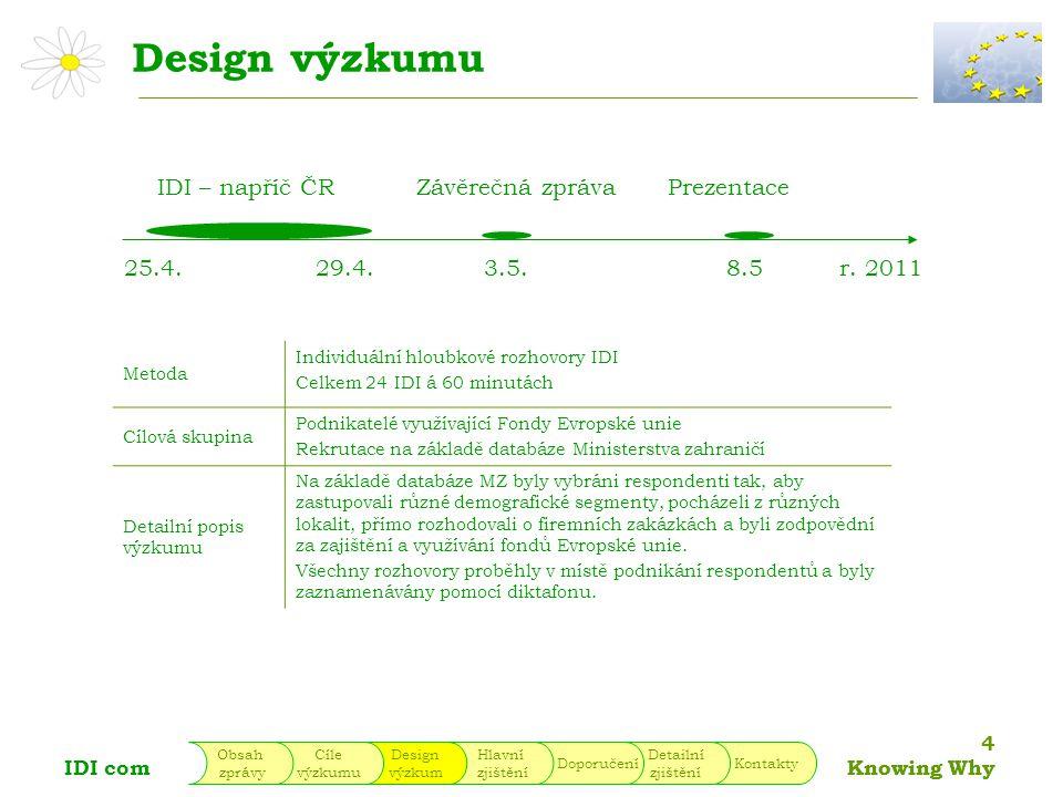 Knowing Why IDI com 4 Knowing Why Design výzkumu Obsah zprávy Design výzkum Hlavní zjištění Kontakty Detailní zjištění Cíle výzkumu Doporučení Metoda Individuální hloubkové rozhovory IDI Celkem 24 IDI á 60 minutách Cílová skupina Podnikatelé využívající Fondy Evropské unie Rekrutace na základě databáze Ministerstva zahraničí Detailní popis výzkumu Na základě databáze MZ byly vybráni respondenti tak, aby zastupovali různé demografické segmenty, pocházeli z různých lokalit, přímo rozhodovali o firemních zakázkách a byli zodpovědní za zajištění a využívání fondů Evropské unie.