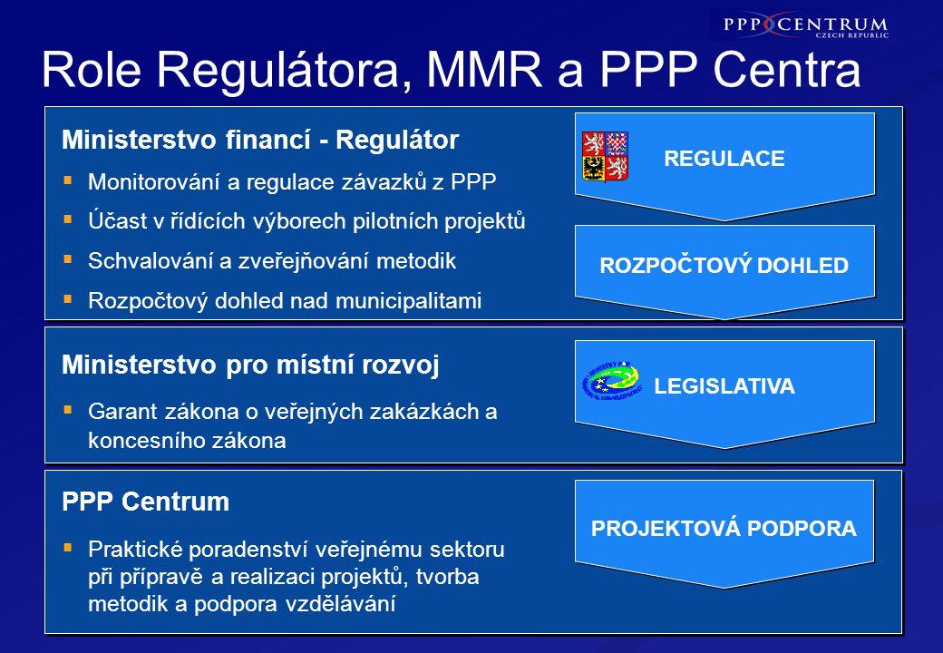 23 Role Regulátora, MMR a PPP Centra Ministerstvo financí - Regulátor ROZPOČTOVÝ DOHLED REGULACE  Monitorování a regulace závazků z PPP  Účast v řídících výborech pilotních projektů  Schvalování a zveřejňování metodik  Rozpočtový dohled nad municipalitami PPP Centrum PROJEKTOVÁ PODPORA  Praktické poradenství veřejnému sektoru při přípravě a realizaci projektů, tvorba metodik a podpora vzdělávání Ministerstvo pro místní rozvoj LEGISLATIVA  Garant zákona o veřejných zakázkách a koncesního zákona