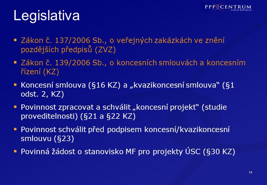 24 Legislativa  Zákon č. 137/2006 Sb., o veřejných zakázkách ve znění pozdějších předpisů (ZVZ)  Zákon č. 139/2006 Sb., o koncesních smlouvách a kon