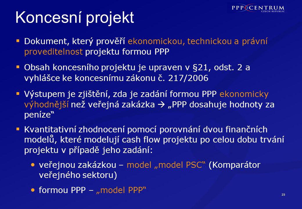 25 Koncesní projekt  Dokument, který prověří ekonomickou, technickou a právní proveditelnost projektu formou PPP  Obsah koncesního projektu je upraven v §21, odst.