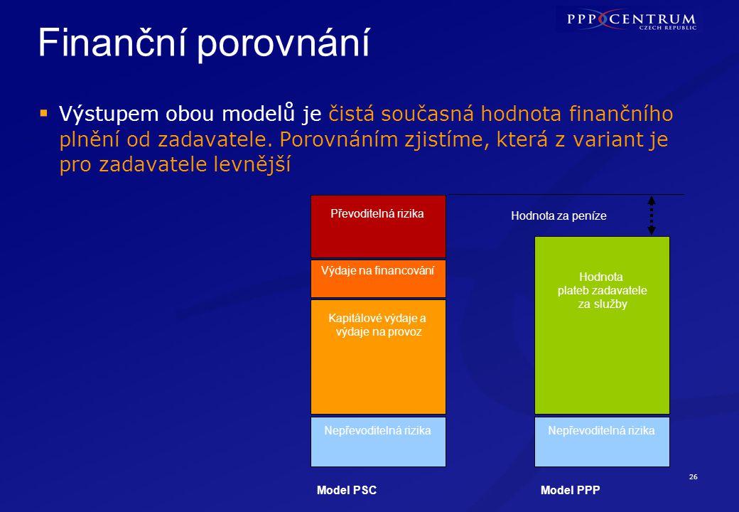 26 Finanční porovnání  Výstupem obou modelů je čistá současná hodnota finančního plnění od zadavatele. Porovnáním zjistíme, která z variant je pro za