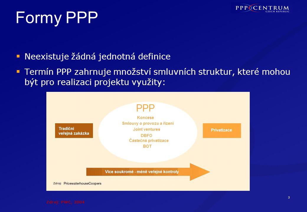 3 Formy PPP  Neexistuje žádná jednotná definice  Termín PPP zahrnuje množství smluvních struktur, které mohou být pro realizaci projektu využity: Zdroj: PWC, 2004