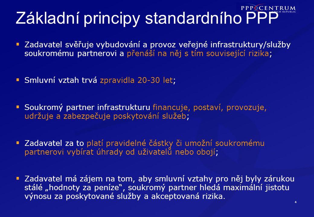 """4 Základní principy standardního PPP  Zadavatel svěřuje vybudování a provoz veřejné infrastruktury/služby soukromému partnerovi a přenáší na něj s tím související rizika;  Smluvní vztah trvá zpravidla 20-30 let;  Soukromý partner infrastrukturu financuje, postaví, provozuje, udržuje a zabezpečuje poskytování služeb;  Zadavatel za to platí pravidelné částky či umožní soukromému partnerovi vybírat úhrady od uživatelů nebo obojí;  Zadavatel má zájem na tom, aby smluvní vztahy pro něj byly zárukou stálé """"hodnoty za peníze , soukromý partner hledá maximální jistotu výnosu za poskytované služby a akceptovaná rizika."""