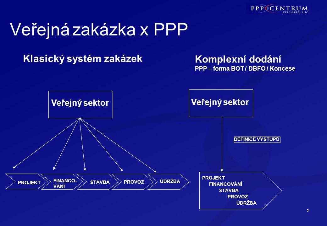 5 Veřejná zakázka x PPP Klasický systém zakázek Komplexní dodání PPP – forma BOT / DBFO / Koncese Veřejný sektor PROJEKT FINANCO- VÁNÍ STAVBA PROVOZ ÚDRŽBA DEFINICE VÝSTUPŮ PROJEKT FINANCOVÁNÍ STAVBA PROVOZ ÚDRŽBA