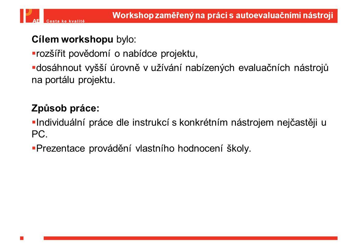 Workshop zaměřený na práci s autoevaluačními nástroji Cílem workshopu bylo:  rozšířit povědomí o nabídce projektu,  dosáhnout vyšší úrovně v užívání nabízených evaluačních nástrojů na portálu projektu.