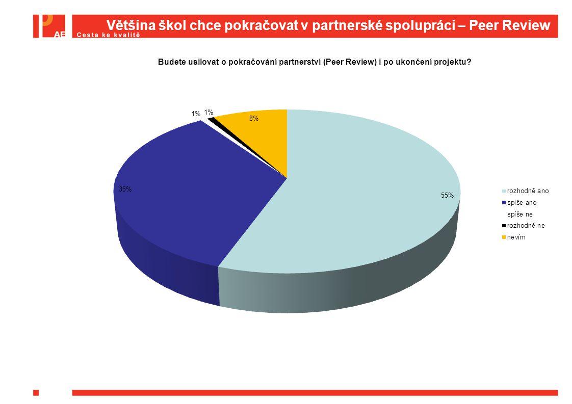 Většina škol chce pokračovat v partnerské spolupráci – Peer Review