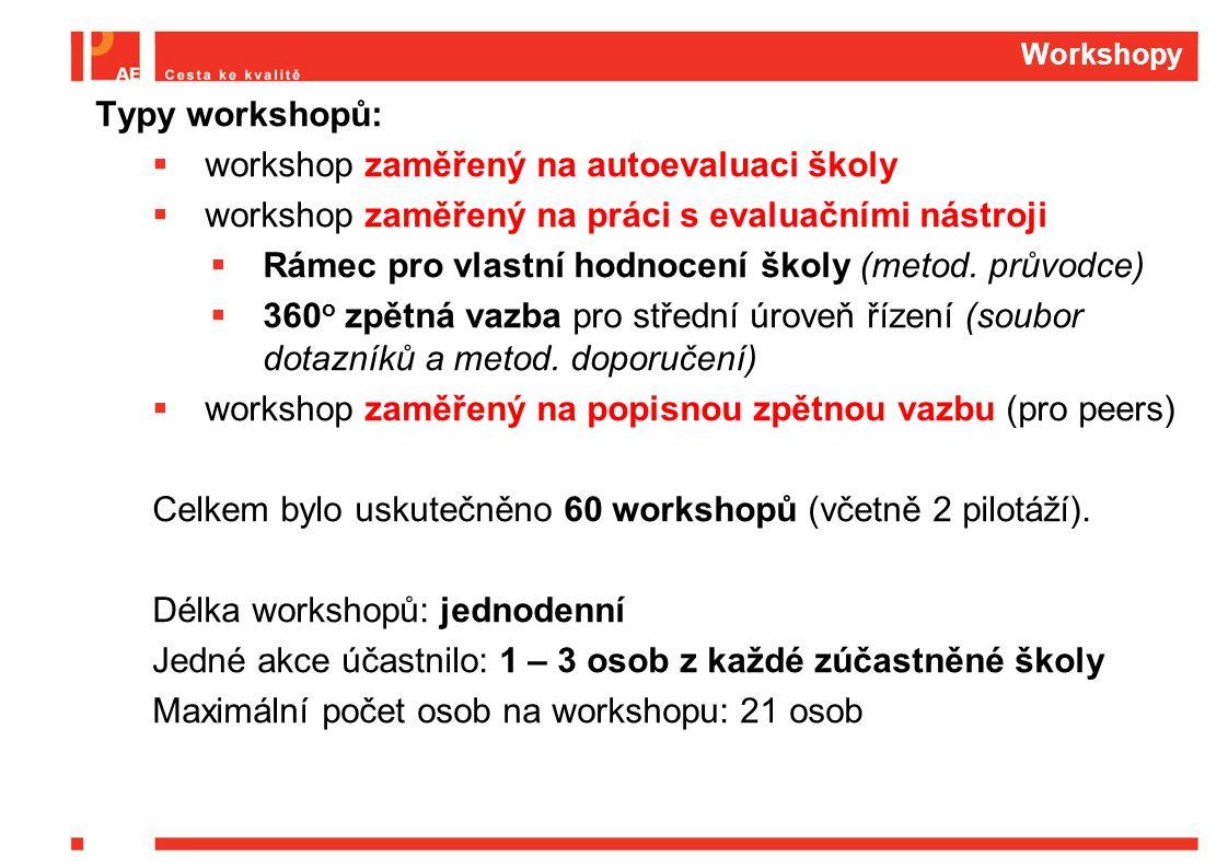Workshopy Typy workshopů:  workshop zaměřený na autoevaluaci školy  workshop zaměřený na práci s evaluačními nástroji  Rámec pro vlastní hodnocení školy (metod.