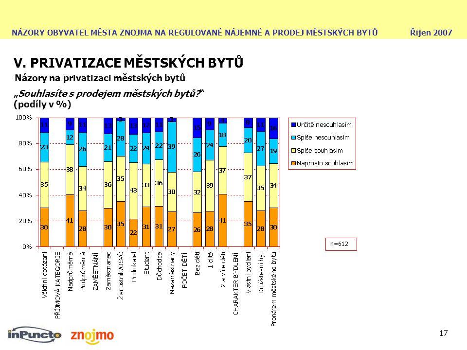 NÁZORY OBYVATEL MĚSTA ZNOJMA NA REGULOVANÉ NÁJEMNÉ A PRODEJ MĚSTSKÝCH BYTŮ Říjen 2007 17 V. PRIVATIZACE MĚSTSKÝCH BYTŮ Názory na privatizaci městských