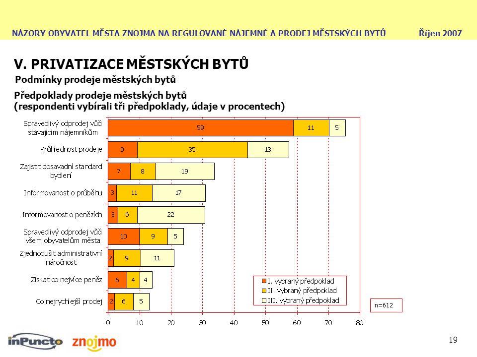 NÁZORY OBYVATEL MĚSTA ZNOJMA NA REGULOVANÉ NÁJEMNÉ A PRODEJ MĚSTSKÝCH BYTŮ Říjen 2007 19 V. PRIVATIZACE MĚSTSKÝCH BYTŮ Podmínky prodeje městských bytů