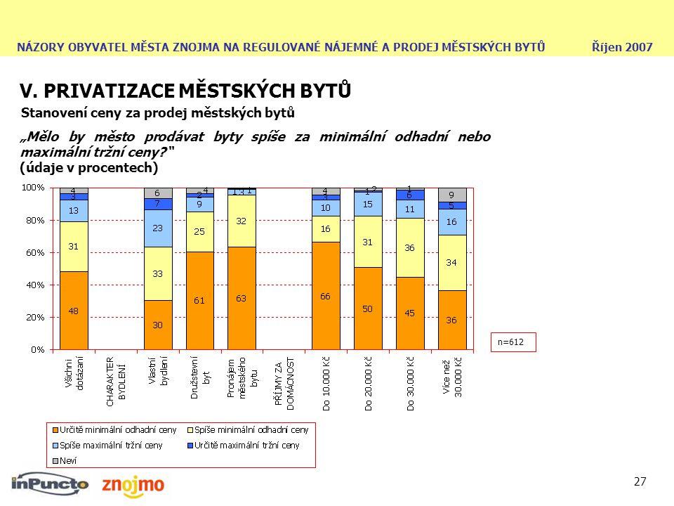 NÁZORY OBYVATEL MĚSTA ZNOJMA NA REGULOVANÉ NÁJEMNÉ A PRODEJ MĚSTSKÝCH BYTŮ Říjen 2007 27 V. PRIVATIZACE MĚSTSKÝCH BYTŮ Stanovení ceny za prodej městsk