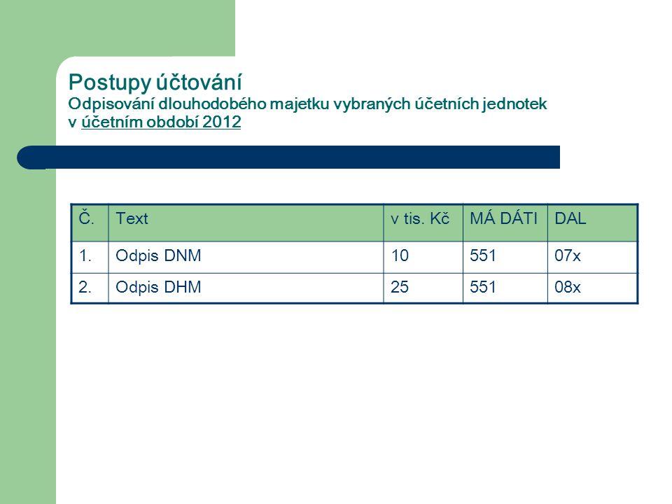 Postupy účtování Odpisování dlouhodobého majetku vybraných účetních jednotek v účetním období 2012 Č.Textv tis. KčMÁ DÁTIDAL 1.Odpis DNM1055107x 2.Odp