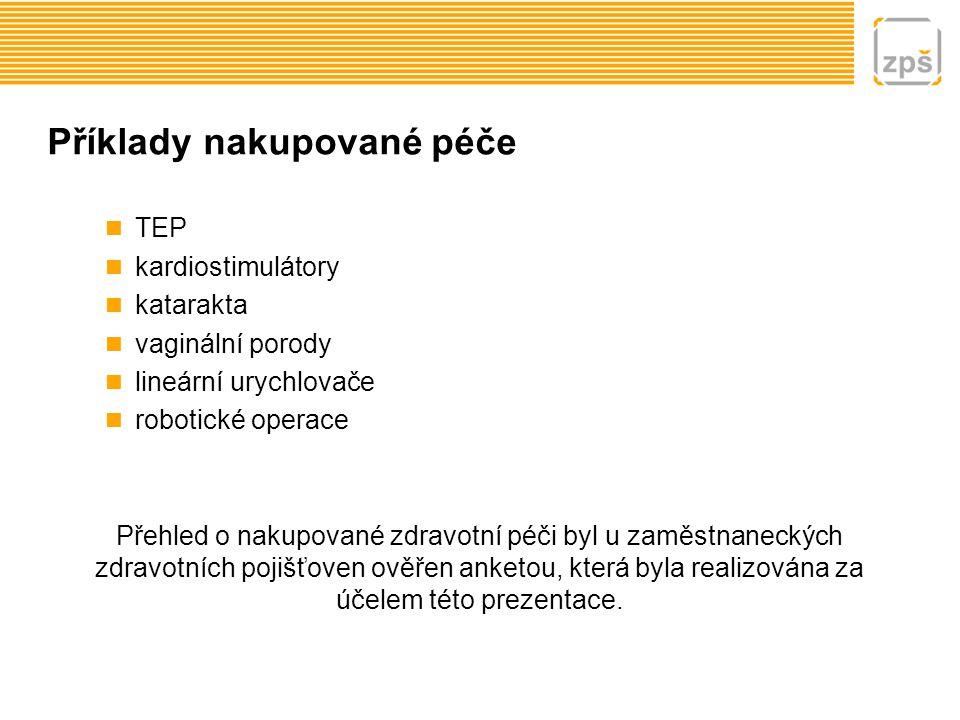 Příklady nakupované péče TEP kardiostimulátory katarakta vaginální porody lineární urychlovače robotické operace Přehled o nakupované zdravotní péči b