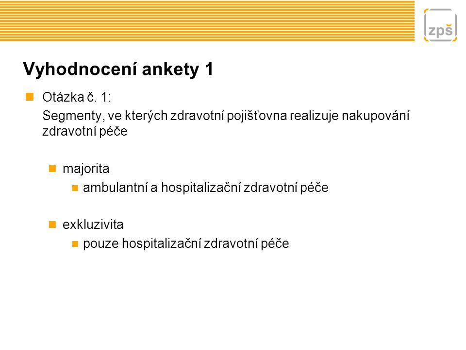 Vyhodnocení ankety 1 Otázka č. 1: Segmenty, ve kterých zdravotní pojišťovna realizuje nakupování zdravotní péče majorita ambulantní a hospitalizační z