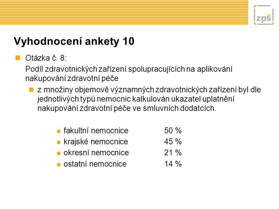Vyhodnocení ankety 10 Otázka č. 8: Podíl zdravotnických zařízení spolupracujících na aplikování nakupování zdravotní péče z množiny objemově významnýc
