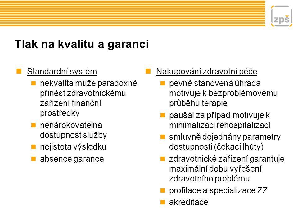 Tlak na kvalitu a garanci Standardní systém nekvalita může paradoxně přinést zdravotnickému zařízení finanční prostředky nenárokovatelná dostupnost sl