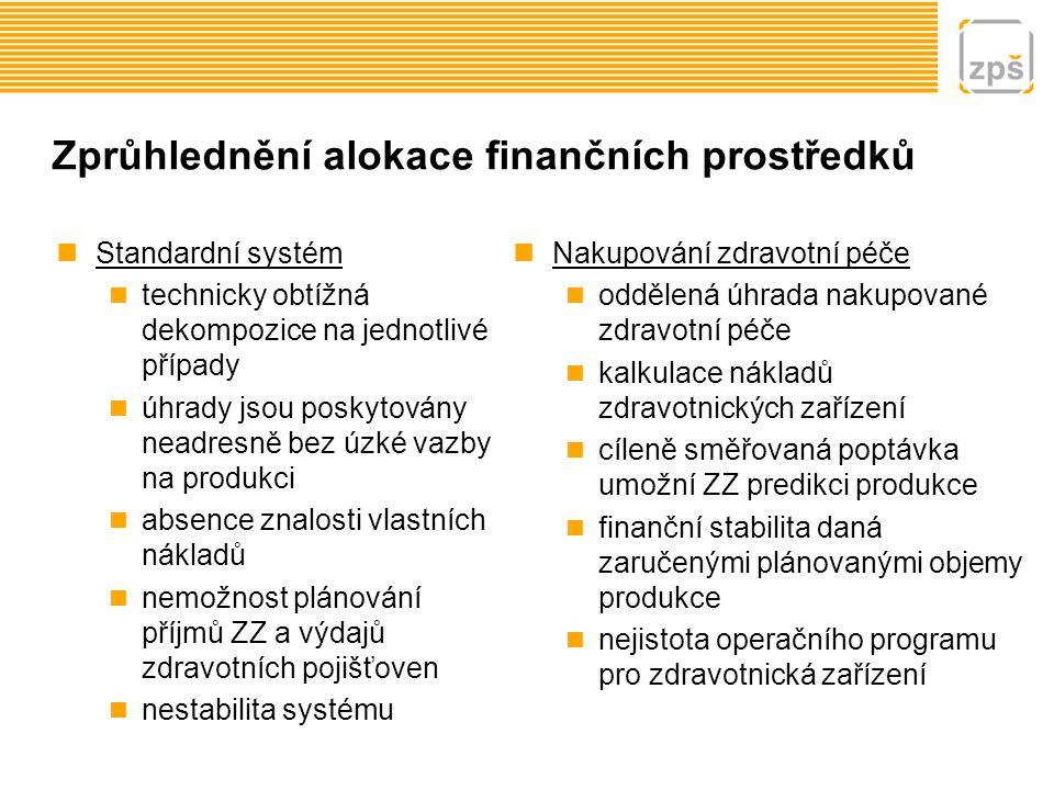 Zprůhlednění alokace finančních prostředků Standardní systém technicky obtížná dekompozice na jednotlivé případy úhrady jsou poskytovány neadresně bez