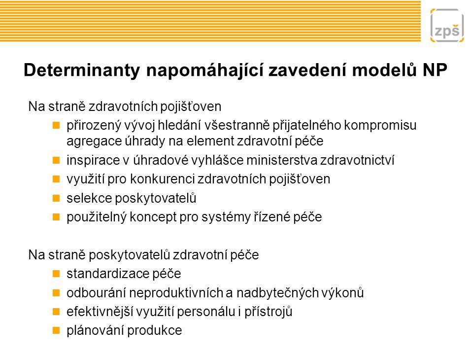 Determinanty napomáhající zavedení modelů NP Na straně zdravotních pojišťoven přirozený vývoj hledání všestranně přijatelného kompromisu agregace úhra