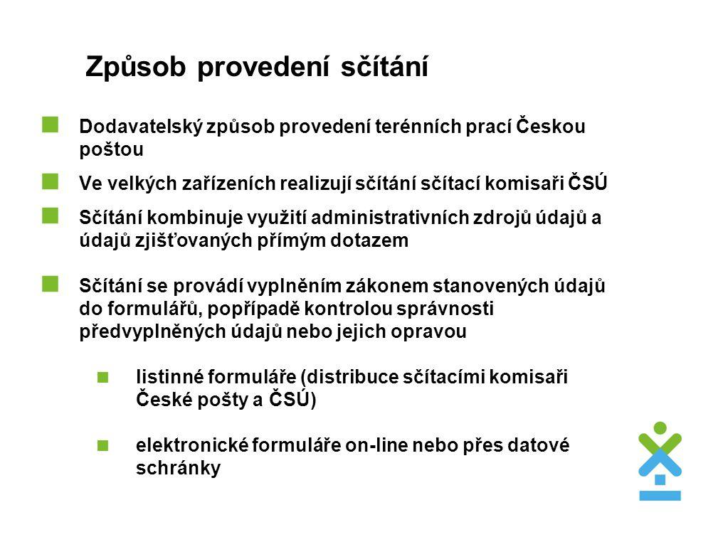 Způsob provedení sčítání  Dodavatelský způsob provedení terénních prací Českou poštou  Ve velkých zařízeních realizují sčítání sčítací komisaři ČSÚ