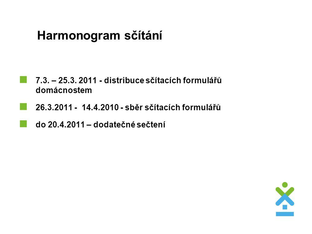 Harmonogram sčítání  7.3. – 25.3. 2011 - distribuce sčítacích formulářů domácnostem  26.3.2011 - 14.4.2010 - sběr sčítacích formulářů  do 20.4.2011