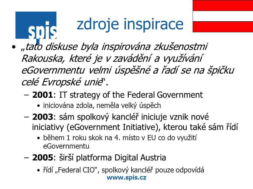 """www.spis.cz zdroje inspirace """"tato diskuse byla inspirována zkušenostmi Rakouska, které je v zavádění a využívání eGovernmentu velmi úspěšné a řadí se na špičku celé Evropské unie ."""