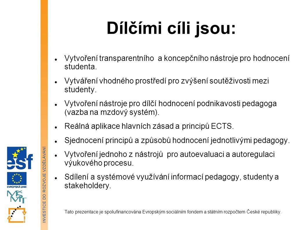 Dílčími cíli jsou: Vytvoření transparentního a koncepčního nástroje pro hodnocení studenta. Vytváření vhodného prostředí pro zvýšení soutěživosti mezi