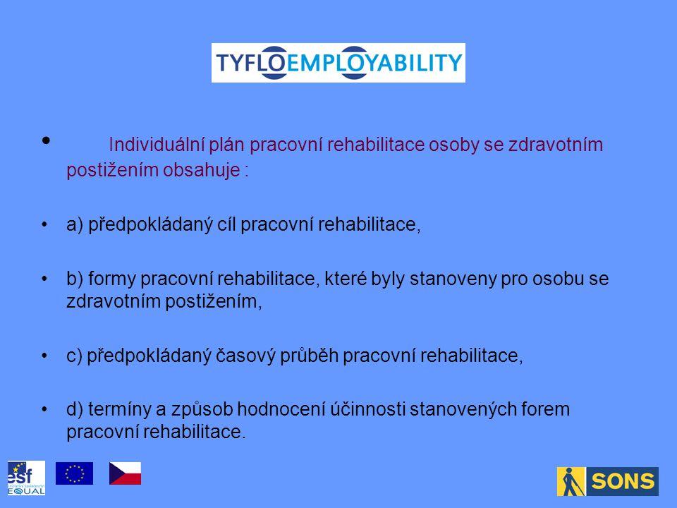 . Individuální plán pracovní rehabilitace osoby se zdravotním postižením obsahuje : a) předpokládaný cíl pracovní rehabilitace, b) formy pracovní rehabilitace, které byly stanoveny pro osobu se zdravotním postižením, c) předpokládaný časový průběh pracovní rehabilitace, d) termíny a způsob hodnocení účinnosti stanovených forem pracovní rehabilitace.
