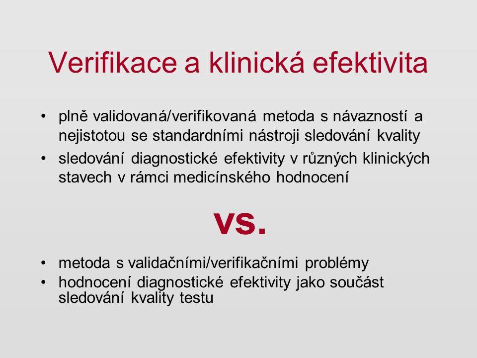 Verifikace a klinická efektivita plně validovaná/verifikovaná metoda s návazností a nejistotou se standardními nástroji sledování kvality sledování di