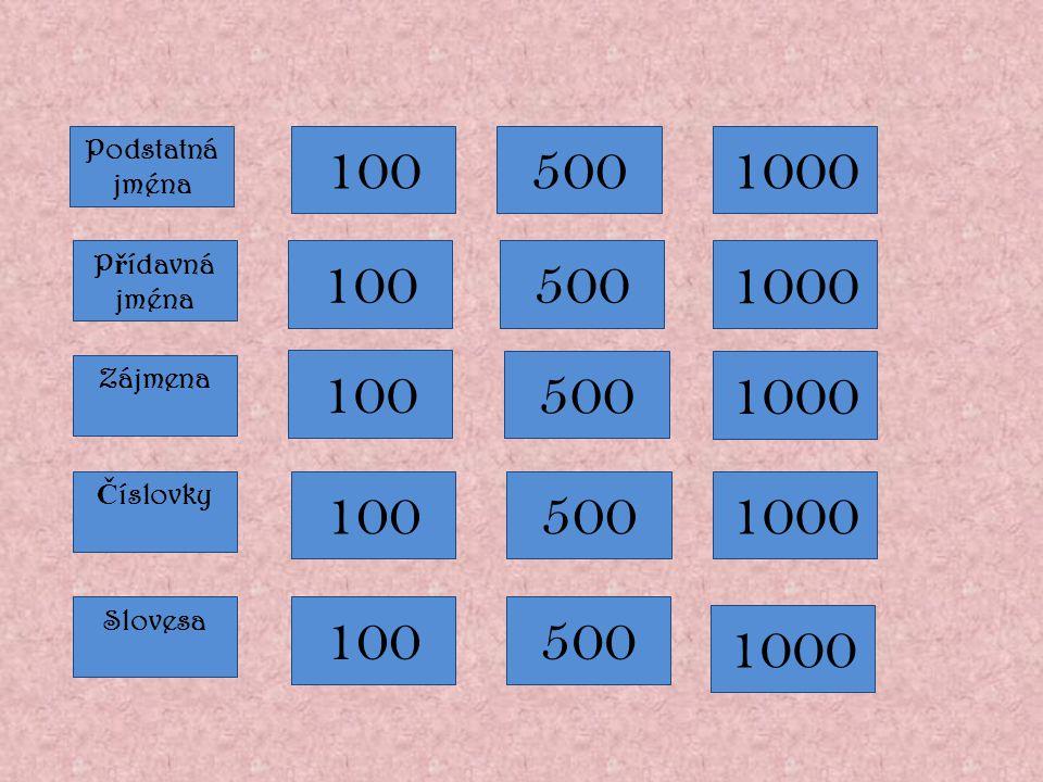 Podstatná jména P ř ídavná jména Zájmena Č íslovky Slovesa 1005001000 500100 500100 500100 1000 500 100 1000