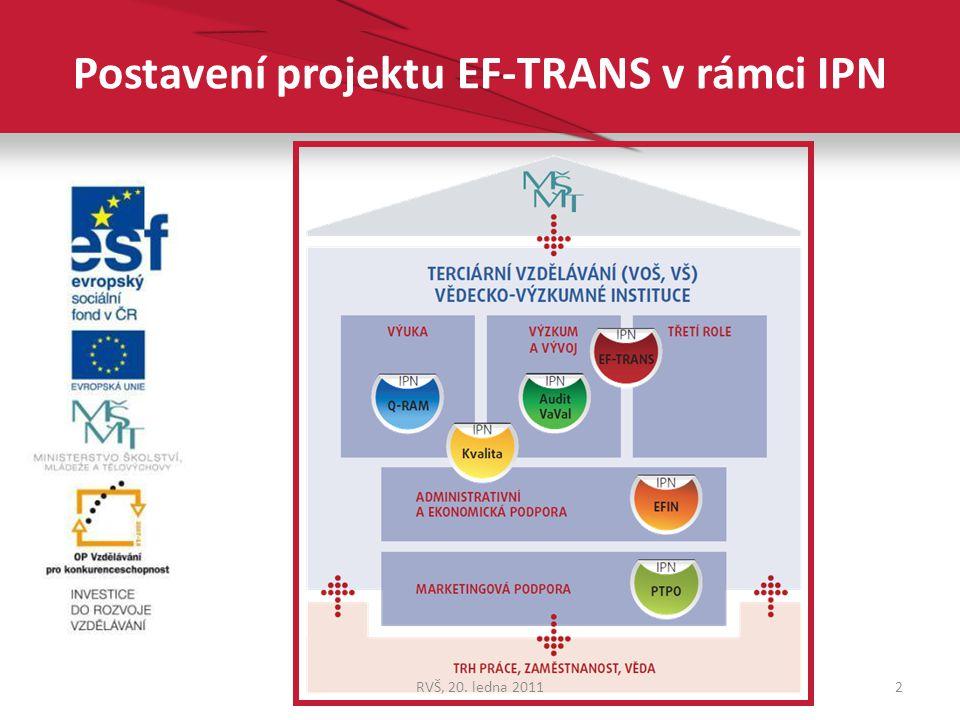 Proč projekt EF-TRANS.Nedostatečná ochrana a mizivé využití výsledků VaV v ČR.
