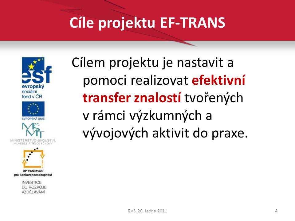 Cíle projektu EF-TRANS Cílem projektu je nastavit a pomoci realizovat efektivní transfer znalostí tvořených v rámci výzkumných a vývojových aktivit do