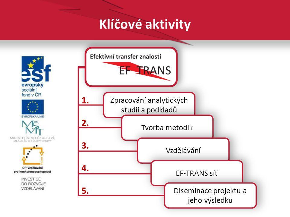 Klíčové aktivity Zpracování analytických studií a podkladů Tvorba metodik Vzdělávání EF-TRANS síť Diseminace projektu a jeho výsledků 1. 2. 3. 5. 4.