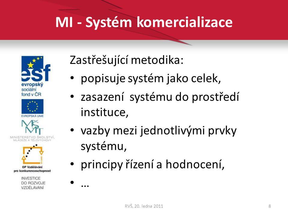 KA 4 - EF-TRANS síť Síť je týmem 14 odborníků (zástupců vysokých škol, v.v.i., regionů apod.).