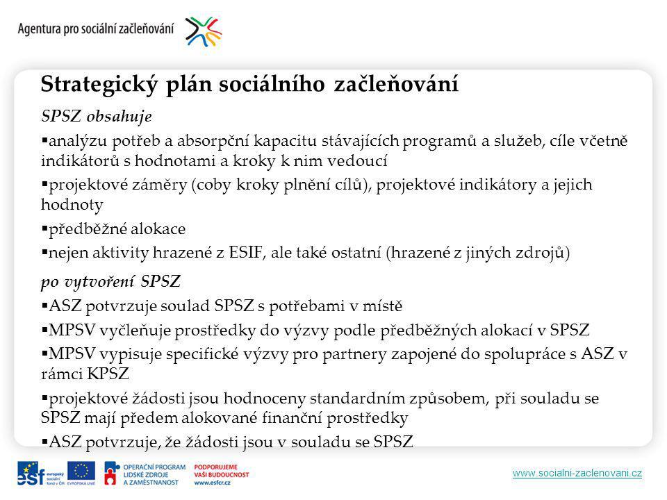 www.socialni-zaclenovani.cz Strategický plán sociálního začleňování SPSZ obsahuje  analýzu potřeb a absorpční kapacitu stávajících programů a služeb, cíle včetně indikátorů s hodnotami a kroky k nim vedoucí  projektové záměry (coby kroky plnění cílů), projektové indikátory a jejich hodnoty  předběžné alokace  nejen aktivity hrazené z ESIF, ale také ostatní (hrazené z jiných zdrojů) po vytvoření SPSZ  ASZ potvrzuje soulad SPSZ s potřebami v místě  MPSV vyčleňuje prostředky do výzvy podle předběžných alokací v SPSZ  MPSV vypisuje specifické výzvy pro partnery zapojené do spolupráce s ASZ v rámci KPSZ  projektové žádosti jsou hodnoceny standardním způsobem, při souladu se SPSZ mají předem alokované finanční prostředky  ASZ potvrzuje, že žádosti jsou v souladu se SPSZ