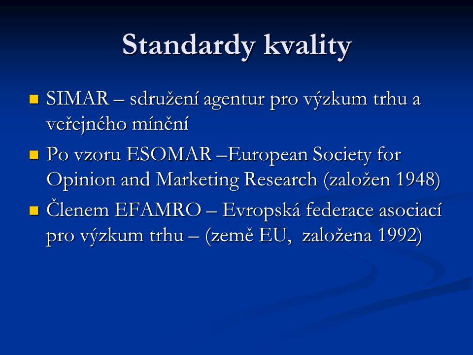 Standardy kvality SIMAR – sdružení agentur pro výzkum trhu a veřejného mínění SIMAR – sdružení agentur pro výzkum trhu a veřejného mínění Po vzoru ESO