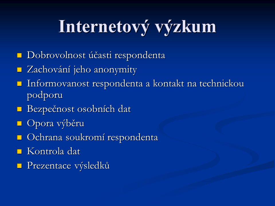 Internetový výzkum Dobrovolnost účasti respondenta Dobrovolnost účasti respondenta Zachování jeho anonymity Zachování jeho anonymity Informovanost res