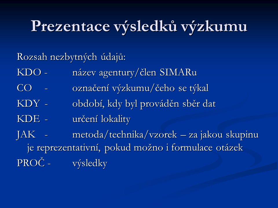 Prezentace výsledků výzkumu Rozsah nezbytných údajů: KDO -název agentury/člen SIMARu CO -označení výzkumu/čeho se týkal KDY-období, kdy byl prováděn s
