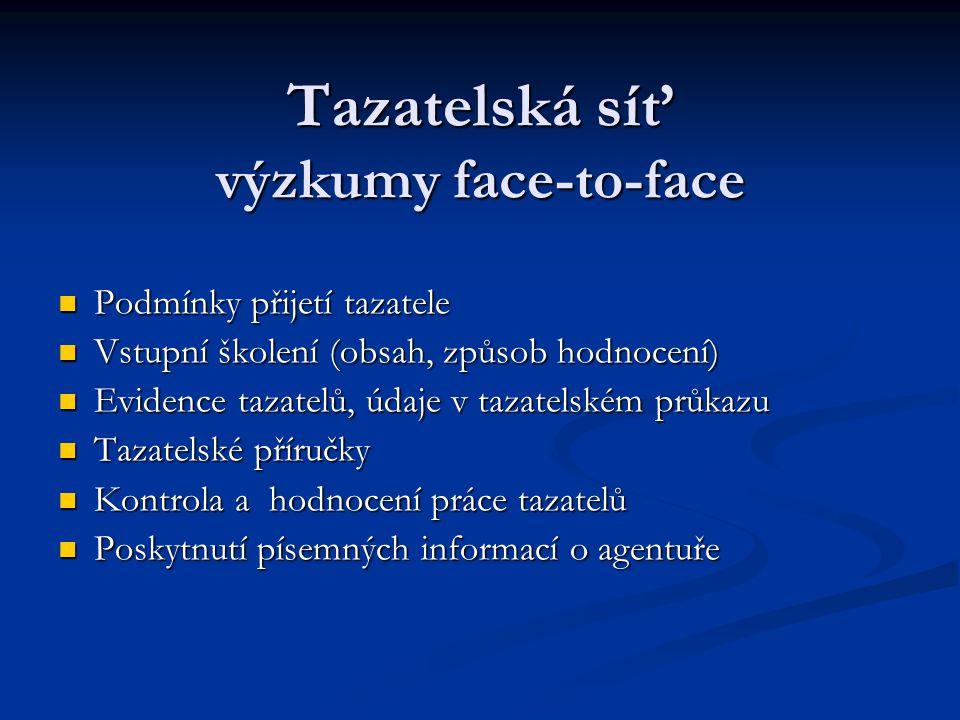 Tazatelská síť výzkumy face-to-face Podmínky přijetí tazatele Podmínky přijetí tazatele Vstupní školení (obsah, způsob hodnocení) Vstupní školení (obs