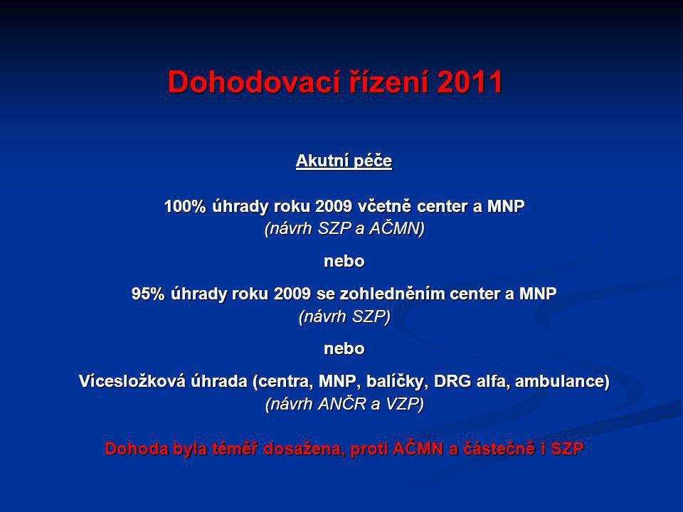 Dohodovací řízení 2011 Následná péče 100% úhrady roku 2009 (návrh VZP, SZP a ANČR) Dohoda byla téměř dosažena, proti AČMN