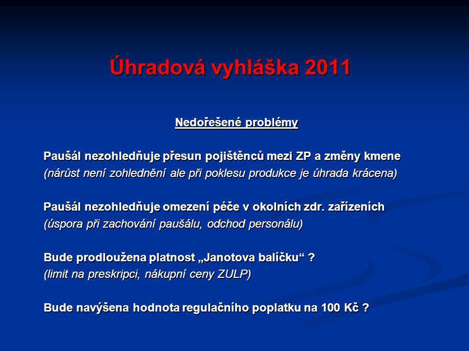 Úhradová vyhláška 2011 Nedořešené problémy Paušál nezohledňuje přesun pojištěnců mezi ZP a změny kmene (nárůst není zohlednění ale při poklesu produkce je úhrada krácena) Paušál nezohledňuje omezení péče v okolních zdr.