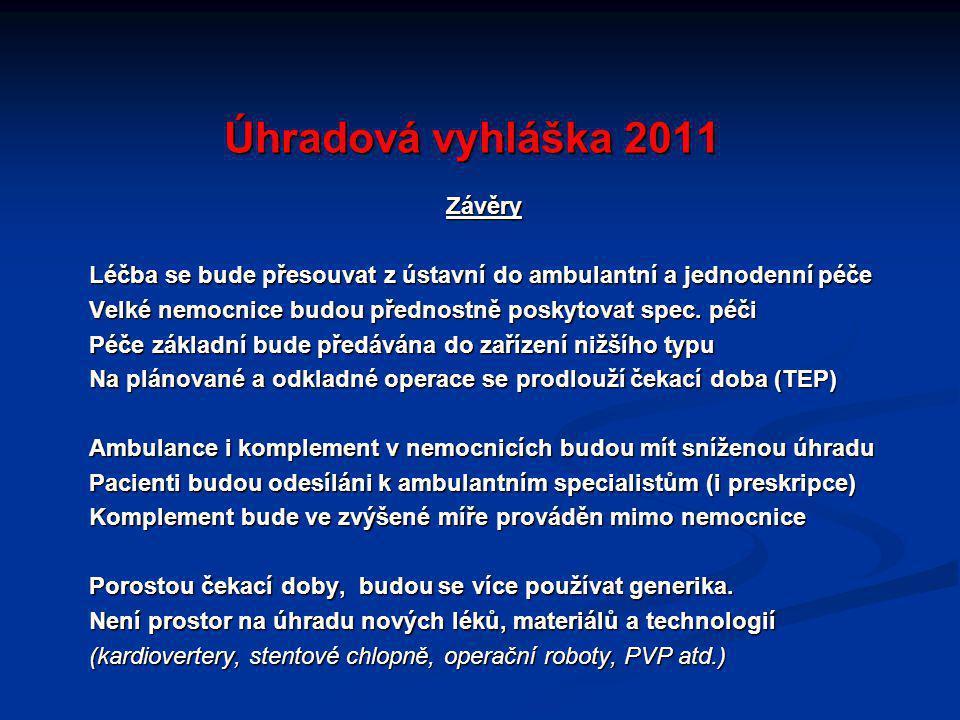 Úhradová vyhláška 2011 Závěry Léčba se bude přesouvat z ústavní do ambulantní a jednodenní péče Velké nemocnice budou přednostně poskytovat spec.