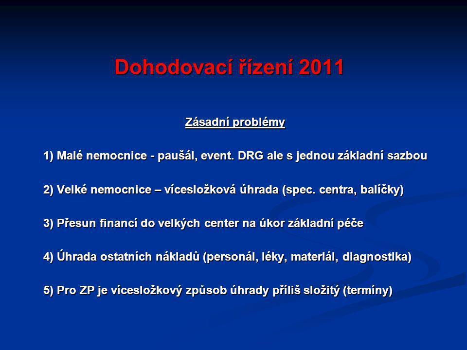 Dohodovací řízení 2011 Zásadní problémy 1) Malé nemocnice - paušál, event.