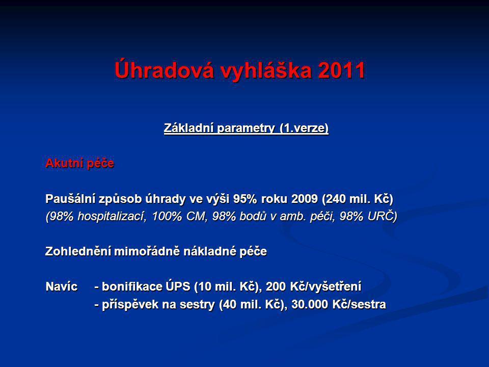 Úhradová vyhláška 2011 Základní parametry (1.verze) Akutní péče Paušální způsob úhrady ve výši 95% roku 2009 (240 mil.