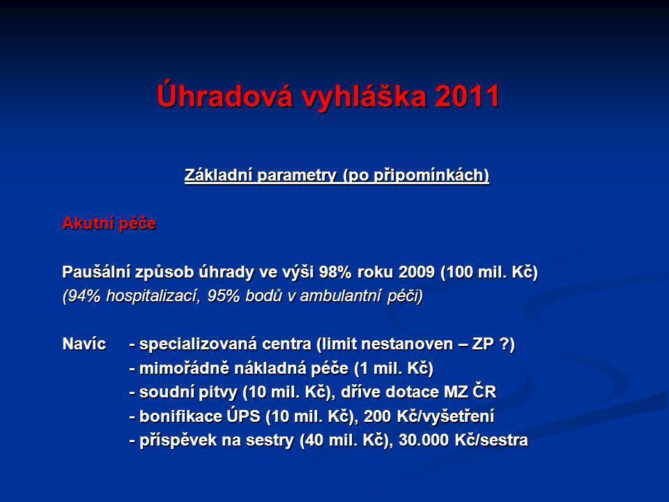 Úhradová vyhláška 2011 Základní parametry (po připomínkách) Následná péče Úhrada ve výši 98% hodnoty ošetřovacího dne v roce 2009 (závisí na kategorii pacienta a konkrétní zdravotní pojišťovně) Regulace preskripce Limit ve výši 98% roku 2009, sankce 40% z překročení Na každou odbornost limit – desítky limitů (neřiditelné) Absolutní částka – počet pacientů není zohledněn